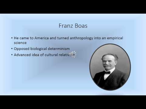 Franz Boas retry