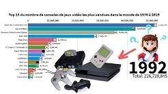 TOP 15 consoles de jeux les plus vendues au Monde! (1976-2019)🎮