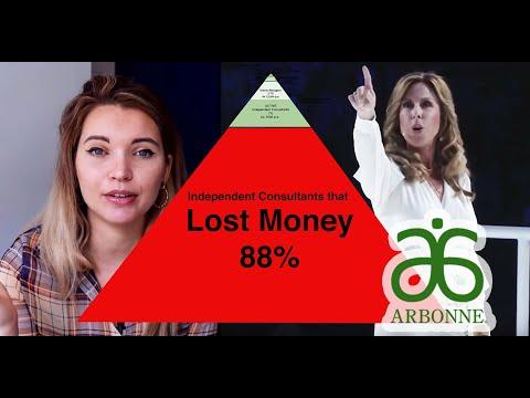 Arbonne is a