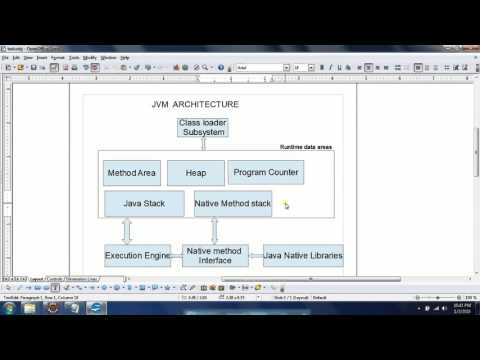 JVM Architecture - YouTube