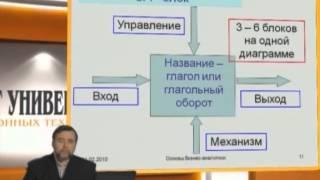 Лекция 3: Методология структурного анализа и проектирования