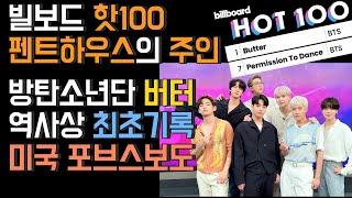 "[BTS billboard] ""빌보드 펜트하우스의 주인"" 방탄소년단 버터 butter의 빌보드 역사 최초 기록 미국 포브스 보도"