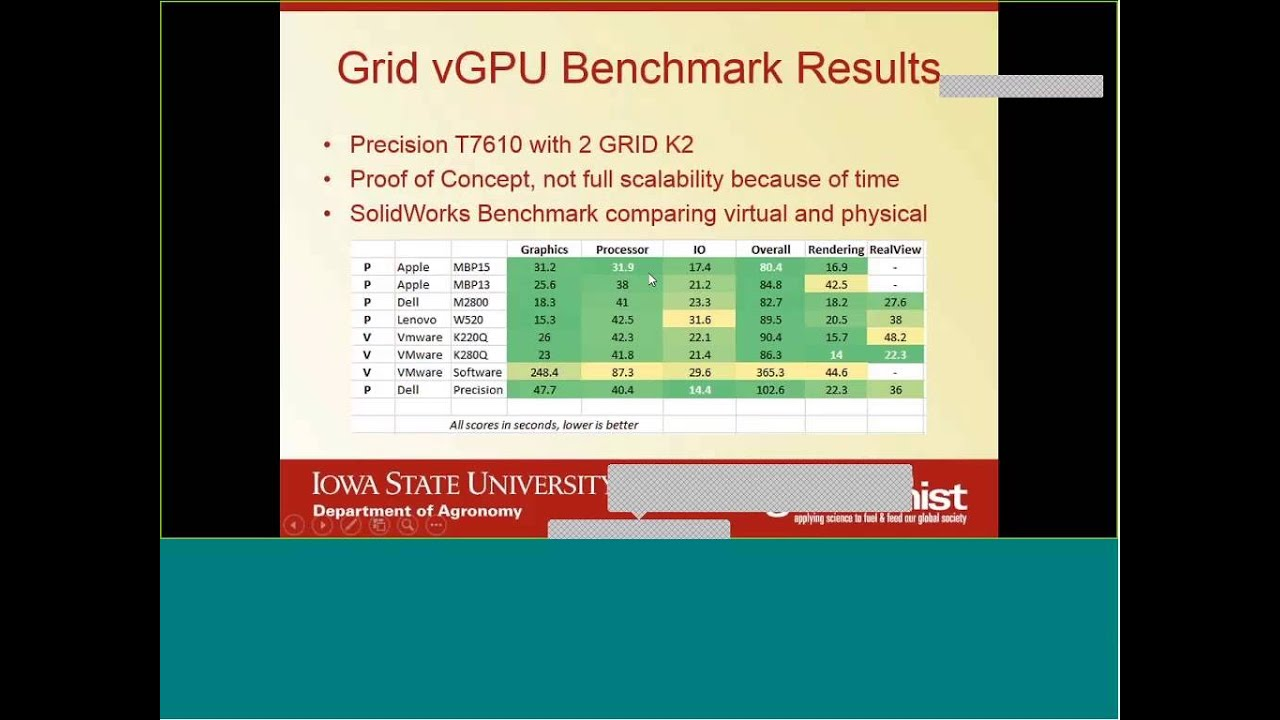 Webinar Replay Featuring Iowa State University on NVIDIA and VMware Solutions