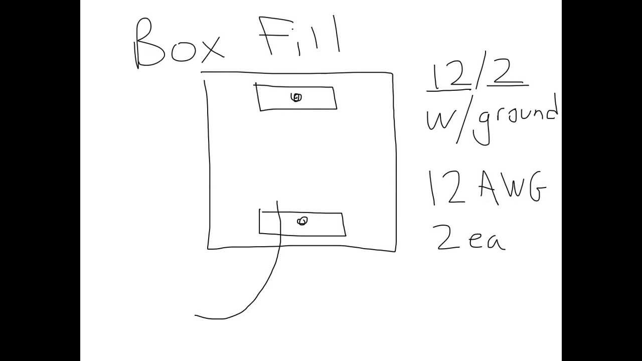 Box fill youtube box fill greentooth Image collections