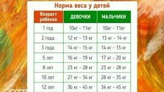 видео Размеры детской одежды по возрасту