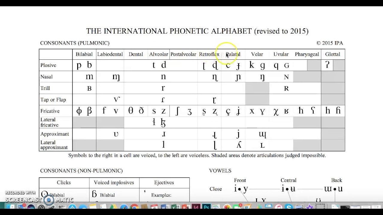 Overview Of The Ipa Chart Consonants Youtube