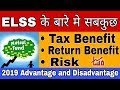 All About ELSS (Equity Linked Saving Scheme) Investment in Hindi | Tax Saving scheme in Mutual Funds