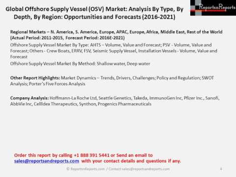 Offshore Supply Vessel (OSV) Market Outlook 2021 AHTS Vessels to Grow Faster than PSV