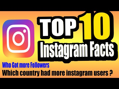 Top 10 Instagram Facts || Unbelievable Instagram Facts || Detail Facts