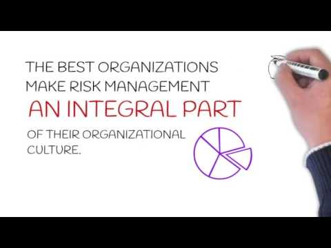 USING RISK BASED THINKING IN ISO 9001:2015