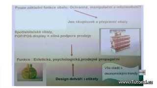 iTutoria – ONLINE VZDĚLÁVÁNÍ – KONSTRUKCE OBALU – Jana Žižková (Reklama polygraf 2012)