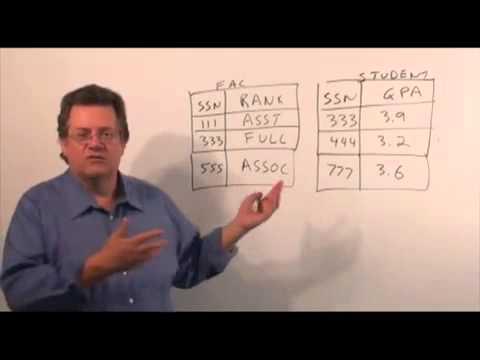 1  Relational Algebra   Semijoin