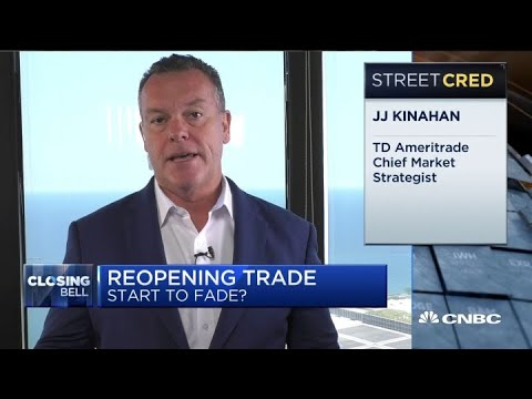 TD Ameritrade''s JJ Kinahan on what investors are buying