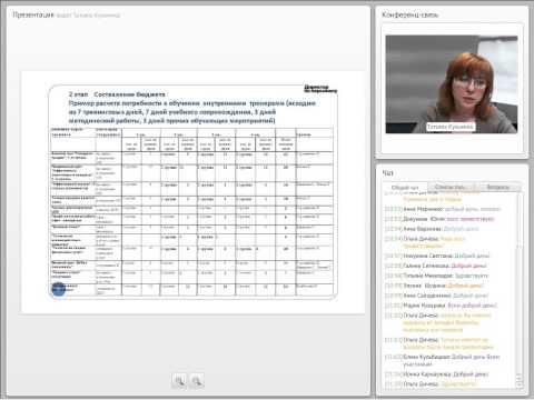 2 этап Составление бюджета | мотивация | текучесть персонала | обучение сотрудников