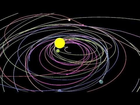 Simulation of planet collisions during solar system formation
