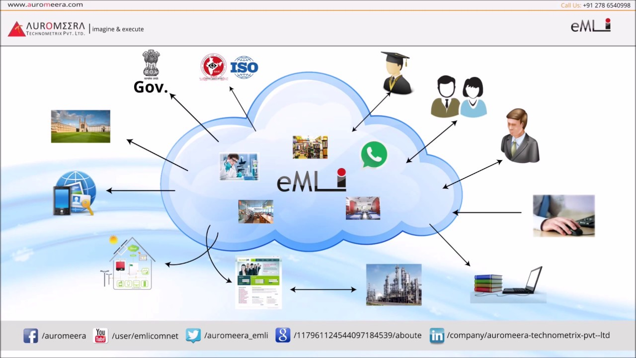 eMLi: an Education ERP Concept to boost productivity of ...