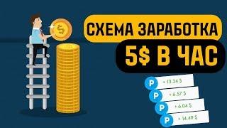 СХЕМА ЗАРАБОТКА 5$ В ЧАС - ПАССИВНЫЙ ЗАРАБОТОК ДЕНЕГ НА САЙТЕ XLOT.CO