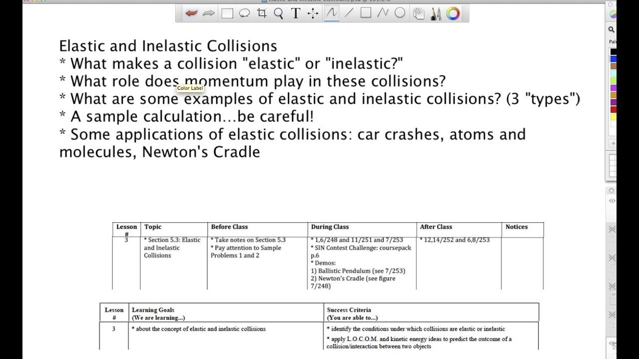 Elastic And Inelastic Collisions Grade 12 Youtube