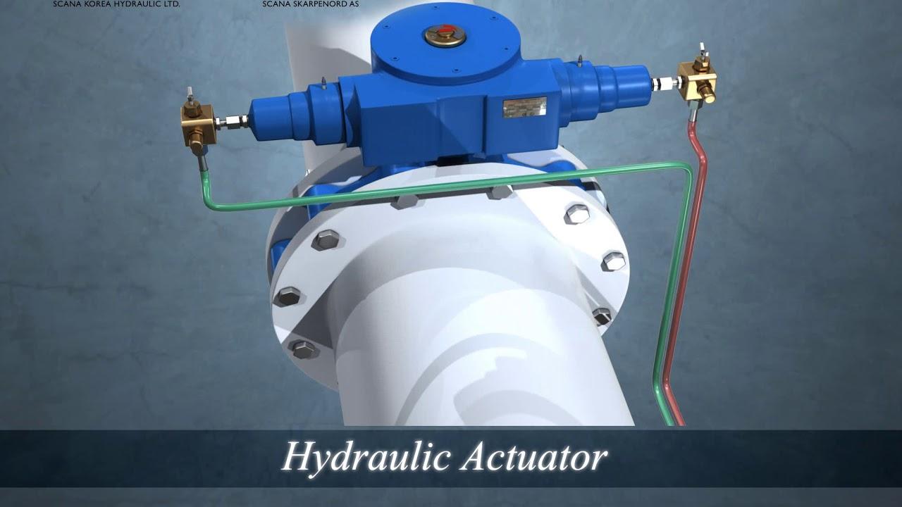 Hydraulic actuators • Scana Skarpenord