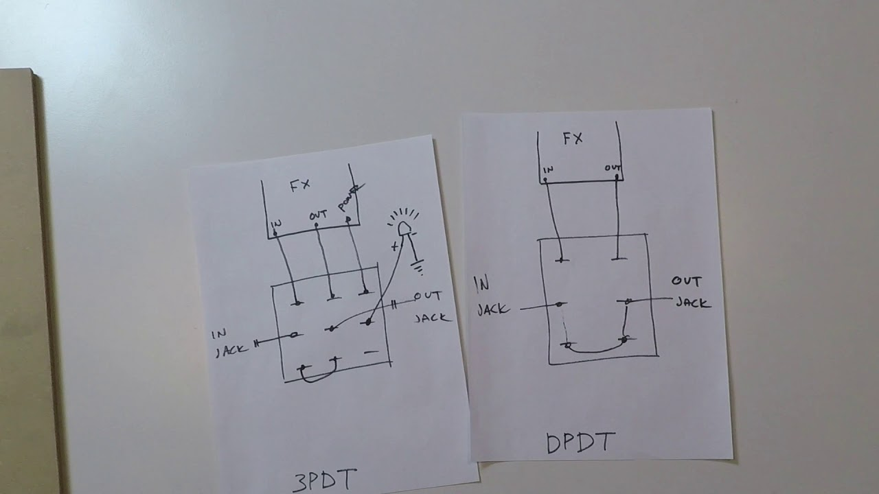 True Bypass Looper Pedals Drawing Schematic