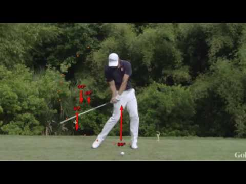 Net Force Discussion – Simplified Golf Physics