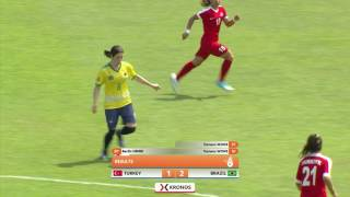 2017 07 18 FOOTBALL WOMEN HIGHLIGHTS TURKEY vs BRAZIL DEAFLYMPICS2017