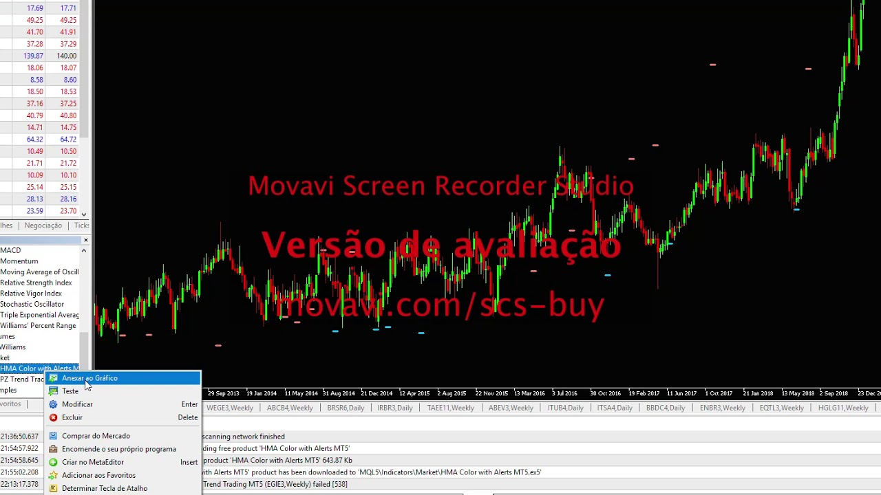 Pz Trend Trading Mt5 Youtube