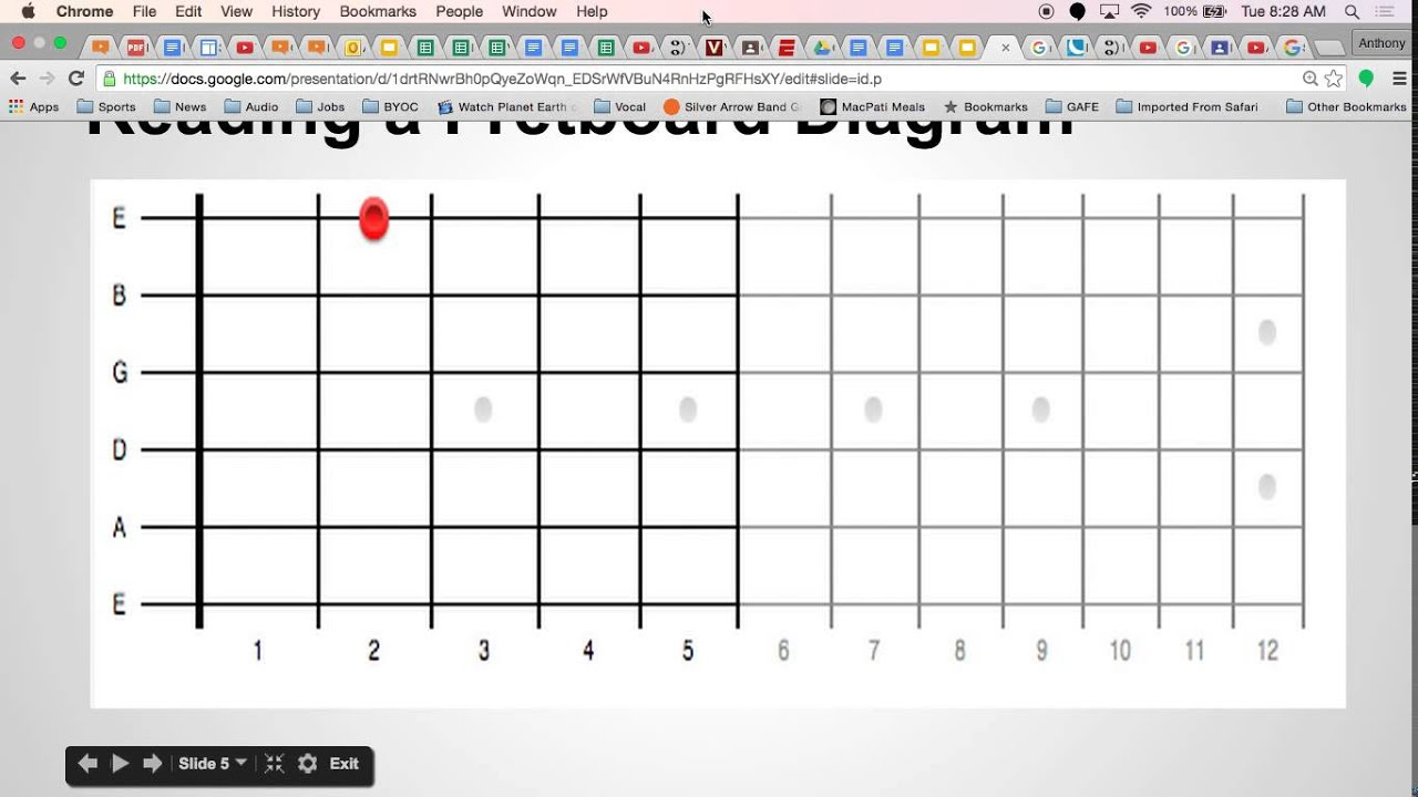 How To Read A Fretboard Diagram Guitar Youtube Of
