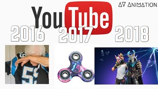 DER YouTube-Algorithmus (2016-18)(Animiert) | AV-Animation