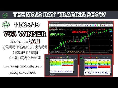 $JAN from $4.00 to $7.00 in 30 minutes 💥 The Mojo Day Trading Show