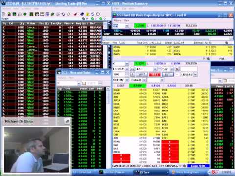 Online Proprietary Stock Day Trading - Scalping For A $5600 Profit