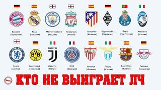 Лига Чемпионов Кто не выйдет в финал