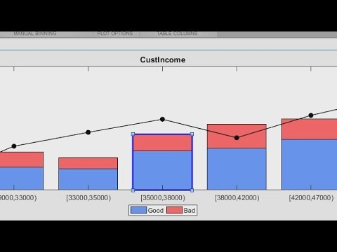 Credit Scorecard Modeling Using the Binning Explorer App - MATLAB Video