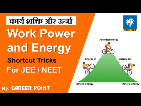 Work Power and Energy - Shortcut Tricks for IIT JEE/NEET Physics By Career Point