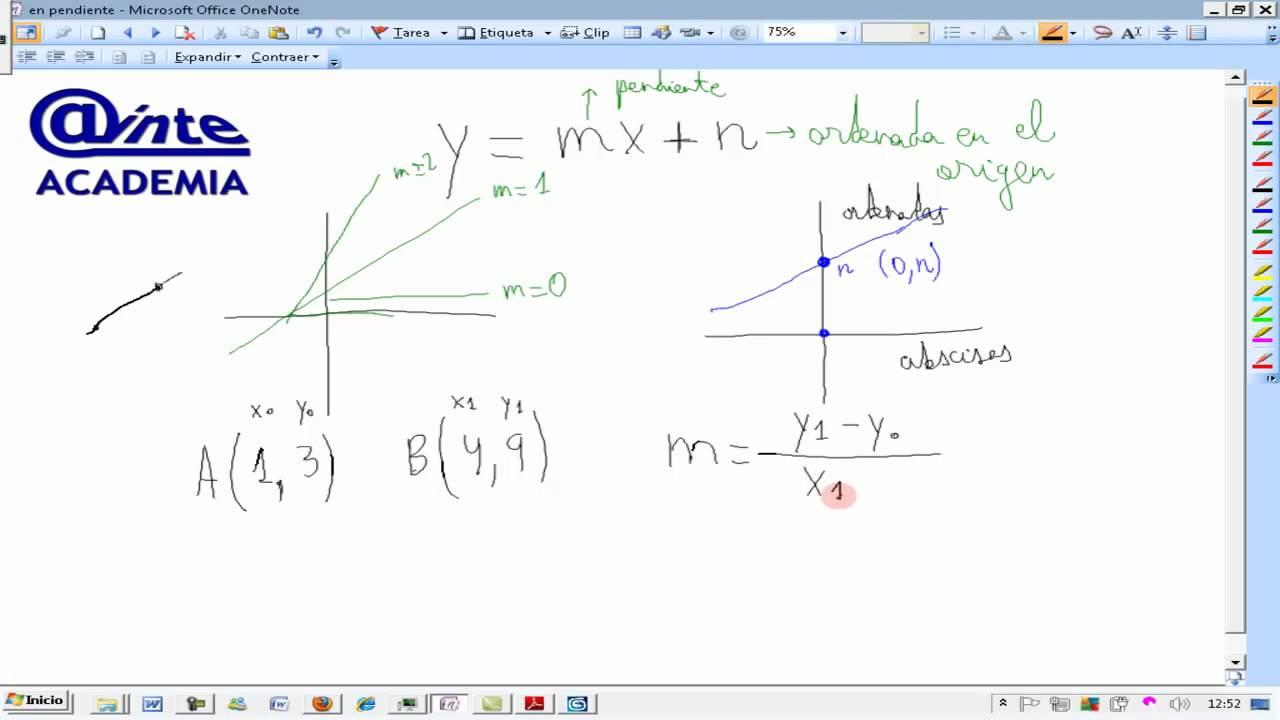 �yf�y��y�'��(y�n_Ecuacióndelarectay=mx+nMatemáticas3ºESOAINTEEzequielFernándezFlores