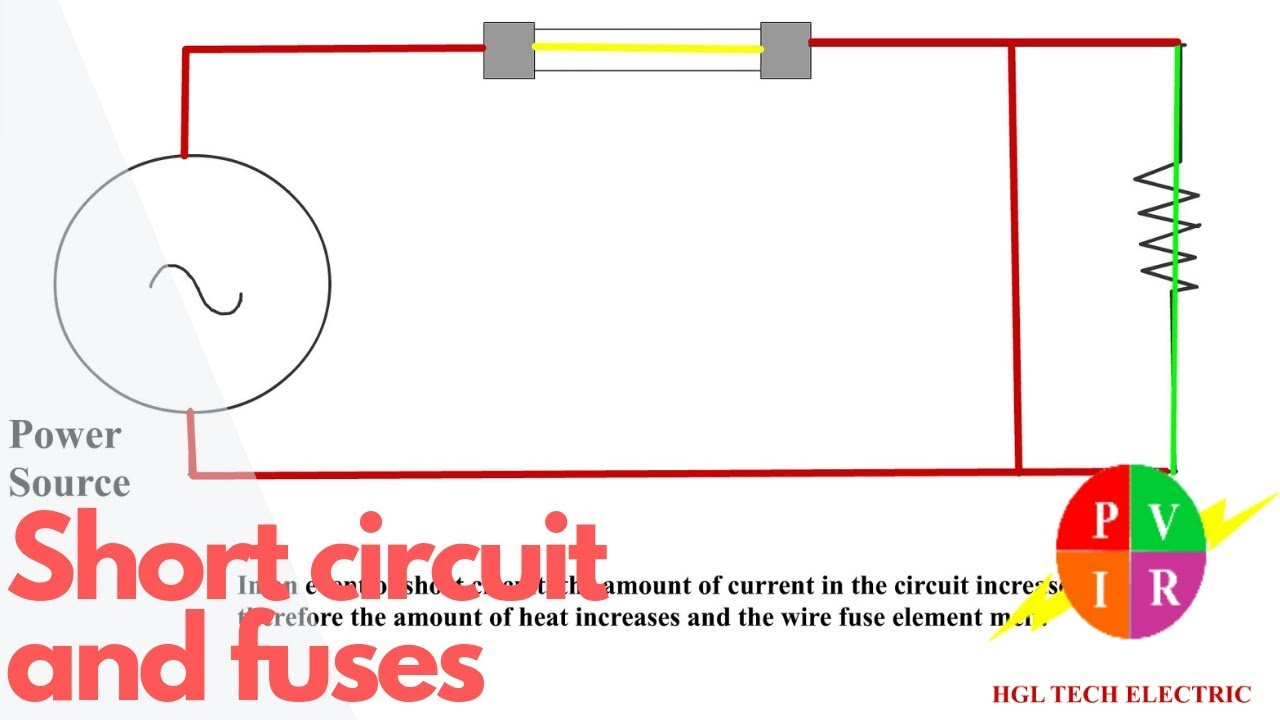 What Is A Short Circuit  Short Circuits And Fuses  Fuse Open The Circuit To Stop Short Circuit