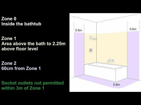 Bathroom Zones Bs7671 Wiring Regulations Youtube