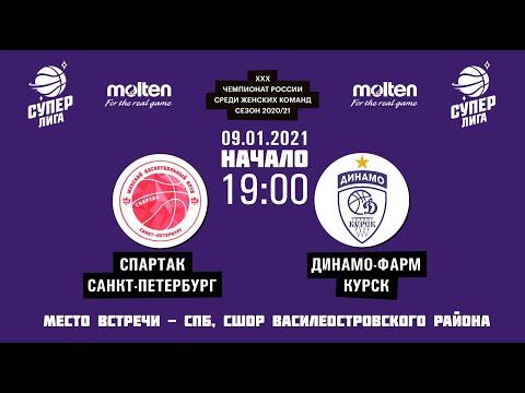 09.01.2021 19:00 Спартак (Санкт-Петербург) - Динамо-Фарм (Курск).