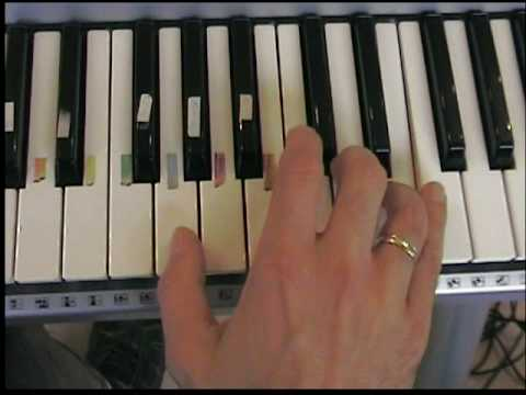 how to play TRANCE - with practising tips - on keyboard by LIVE DJ FLO