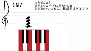 詳しい解説は http://www.oto-mark.com/article/288306087.html ↑より 新宿、多摩センター、調布、溝口など、京王線南武線を中心としたDAW・DTM・作曲スクール...