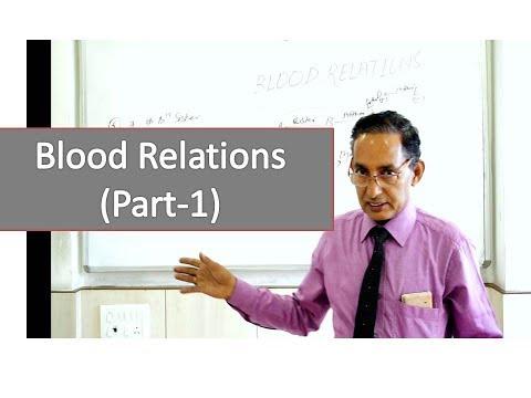 Blood relations Part-1 चुटकिओं  मे  करे सवाल.