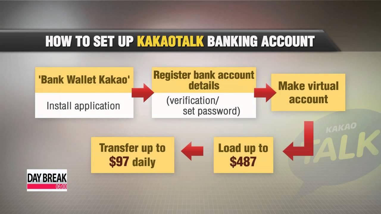 how to open kakaotalk account