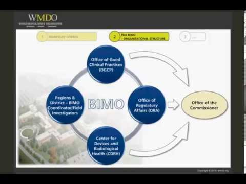 BIMO: US FDA BIMO Compliance Program