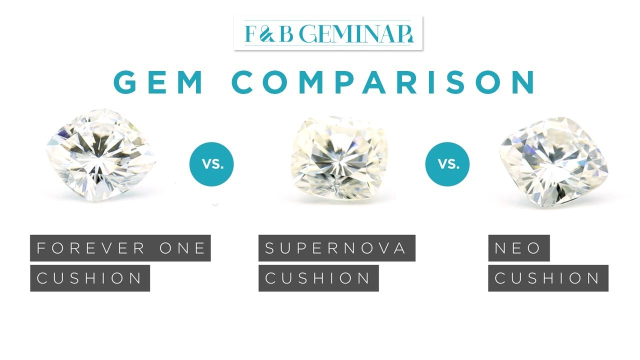 Cushion Comparison: C&C Forever One Moissanite v  SUPERNOVA Moissanite v   NEO Moissanite
