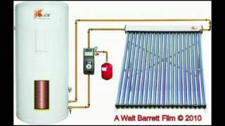 Solar Antifreeze Loop System by Walt Barrett