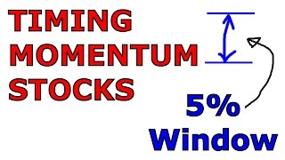 Mentorship; Timing The 5% Window Part One