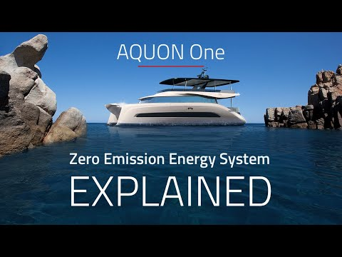 AQUON One green hydrogen energy system explained