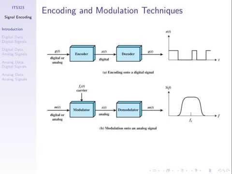 Signal Encoding Techniques (ITS323, Lecture 14, 2014)