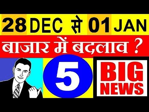 बाजार में बदलाव? 05 बड़ी ख़बरें   LATEST SHARE MARKET NEWS TODAY IN HINDI   LATEST STOCK MARKET NEWS