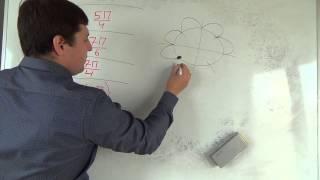Алгебра 10 класс. 29 сентября. Контрольная по числовой окружности!